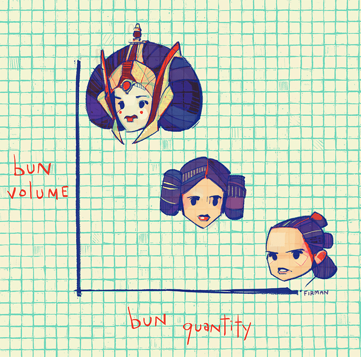 star wars,buns,graphs,image