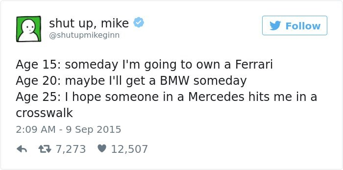 Text - shut up, mike Follow @shutupmikeginn Age 15: someday I'm going to own a Ferrari Age 20: maybe I'll get a BMW someday Age 25: I hope someone in a Mercedes hits me in a crosswalk 2:09 AM 9 Sep 2015 7,273 12,507