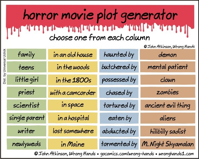 horror movies,web comics,image