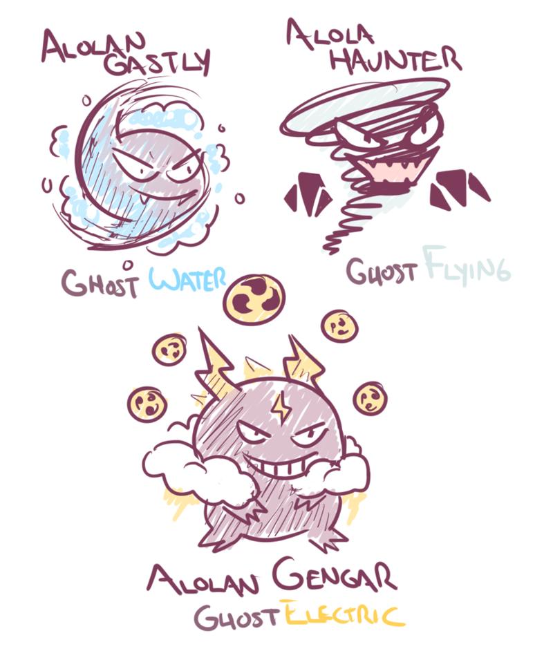alolan-gastly-evolutions