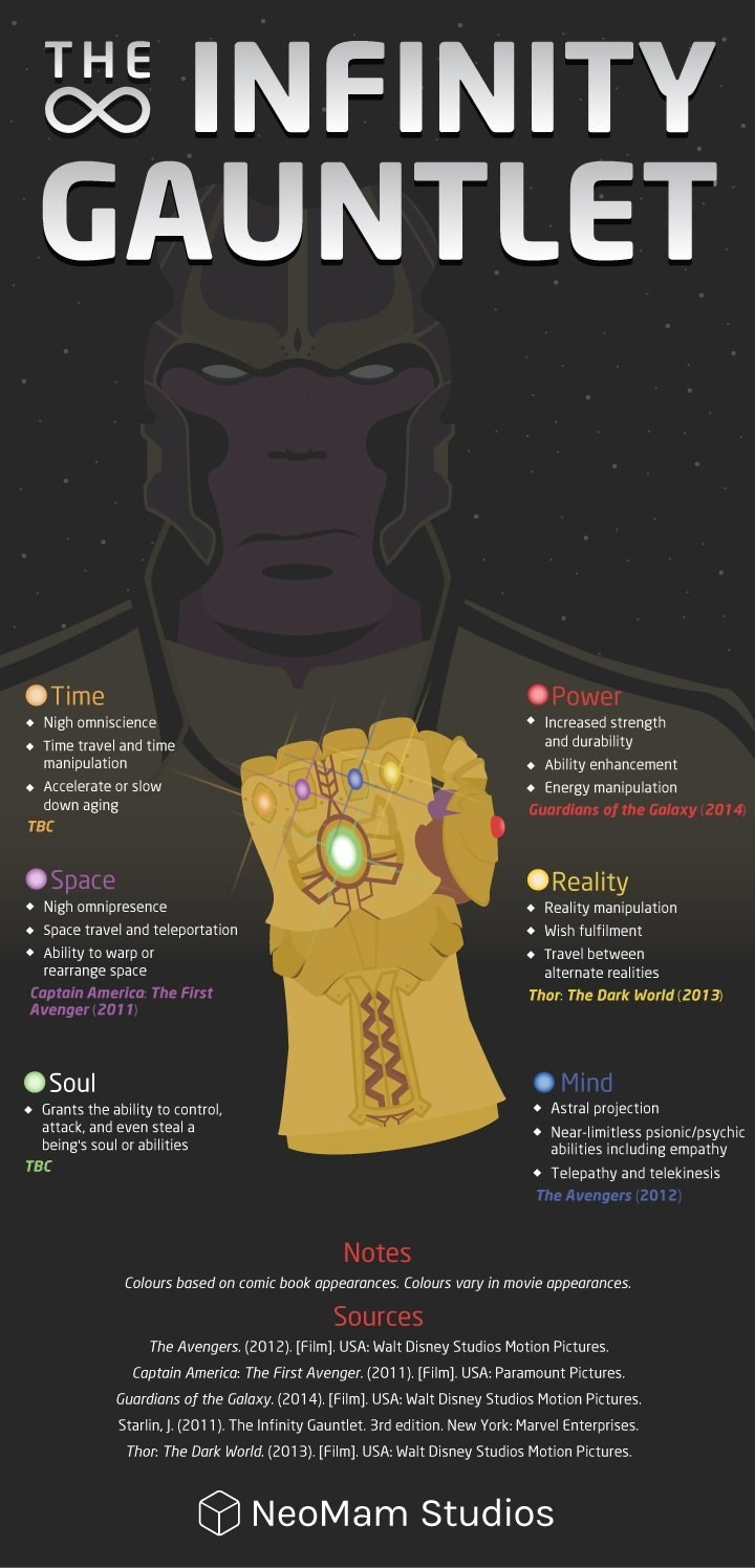 the-infinity-gauntlet