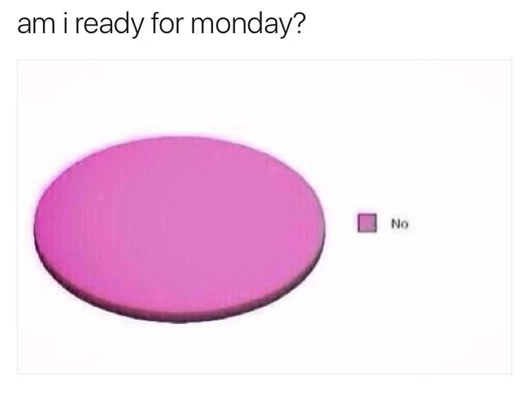 graph jam,mondays