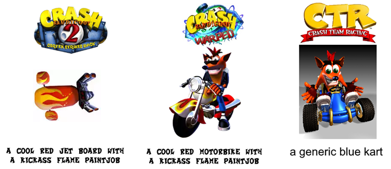 Video Games - crash bandicoot - video game memes, Pokémon GO