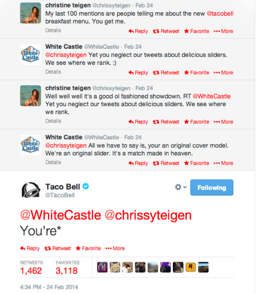 Text - christine teigen @chrissyteigen Feb 24 My last 100 mentions are people telling me about the new @tacobell breakfast menu. You get me. Details Reply Retweet FavoriteMore White Castle @WhiteCastle Feb 24 White@chrissyteigen Yet you neglect our tweets about delicious sliders. Castle We see where we rank. :) Reply t Retweet FavoriteMore Details christine teigen @chrissyteigen Feb 24 Well well well it's a good ol fashioned showdown. RT @WhiteCastle Yet you neglect our tweets about delicious sl