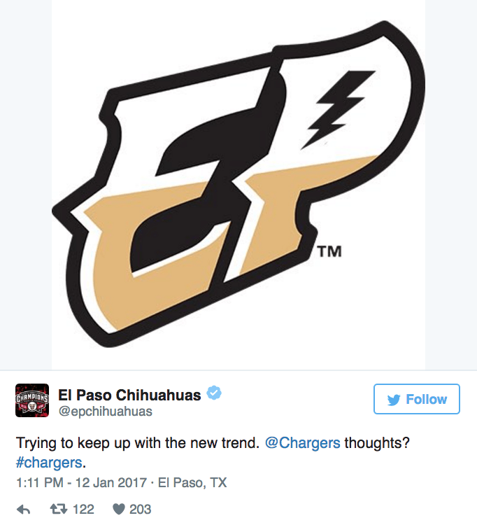 Text - EP CenMPENS El Paso Chihuahuas @epchihuahuas Follow Trying to keep up with the new trend. @Chargers thoughts? #chargers. 1:11 PM-12 Jan 2017 El Paso, TX t122 203 TM