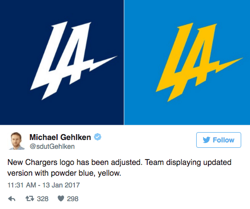 Text - L.A L.A Michael Gehlken Follow @sdutGehlken New Chargers logo has been adjusted. Team displaying updated version with powder blue, yellow. 11:31 AM-13 Jan 2017 298 t328