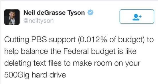 Neil deGrasse Tyson - 9005161984