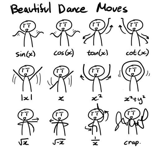 chart of dance moves inspired by graphs