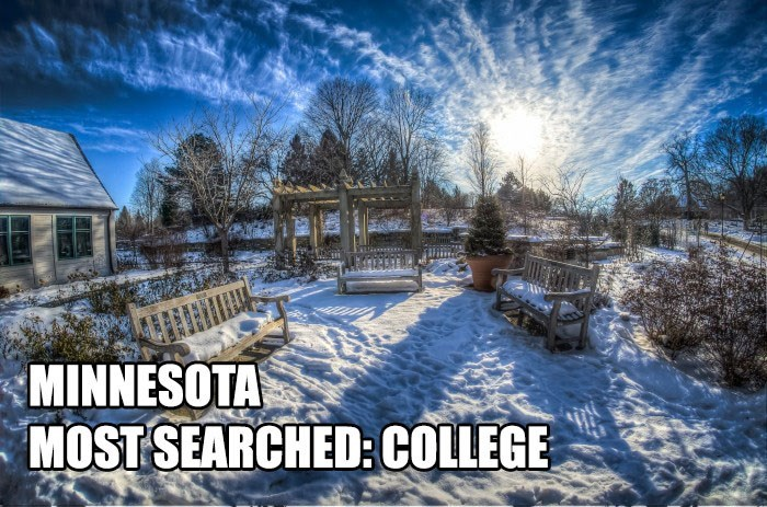 Most Searched Porn Term - Winter - MINNESOTA MOST SEARCHED:COLLEGE