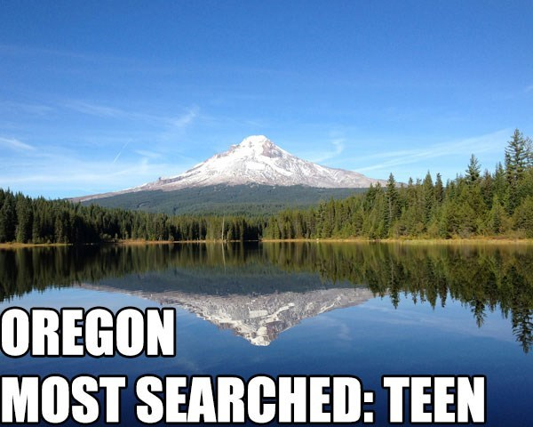 Most Searched Porn Term - Nature - OREGON MOST SEARCHED: TEEN