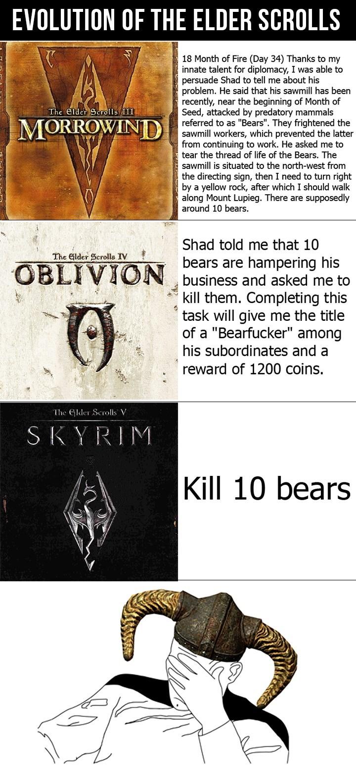 Memes,Skyrim