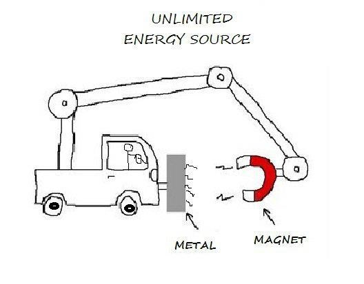Motor vehicle - UNLIMITED ENERGY SOURCE MAGNET METAL