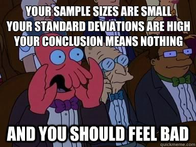 Animated cartoon - YOUR SAMPLE SIZES ARE SMALL YOUR STANDARD DEVIATIONS ARE HIGH YOUR CONCLUSION MEANS NOTHING AND YOUSHOULD FEEL BAD quickmeme.com