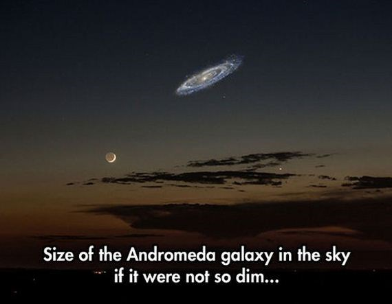 Sky - Size of the Andromeda galaxy in the sky if it were not so dim...