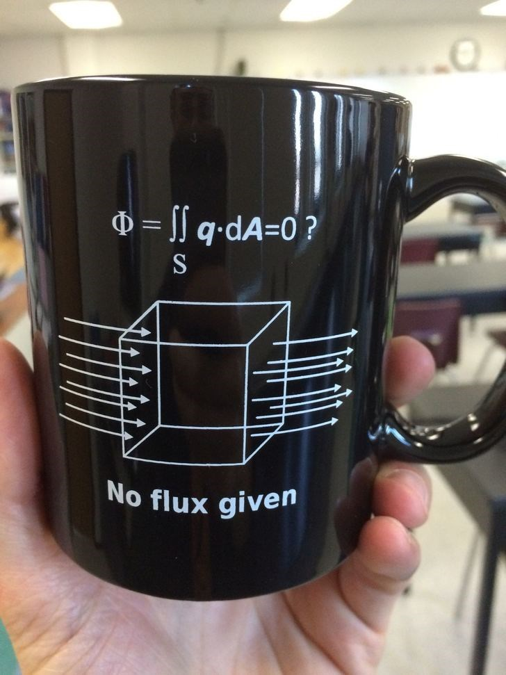 Mug - D= J q.dA-0? No flux given