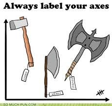 Axe - Always label your axes SO MUCH PUN COM