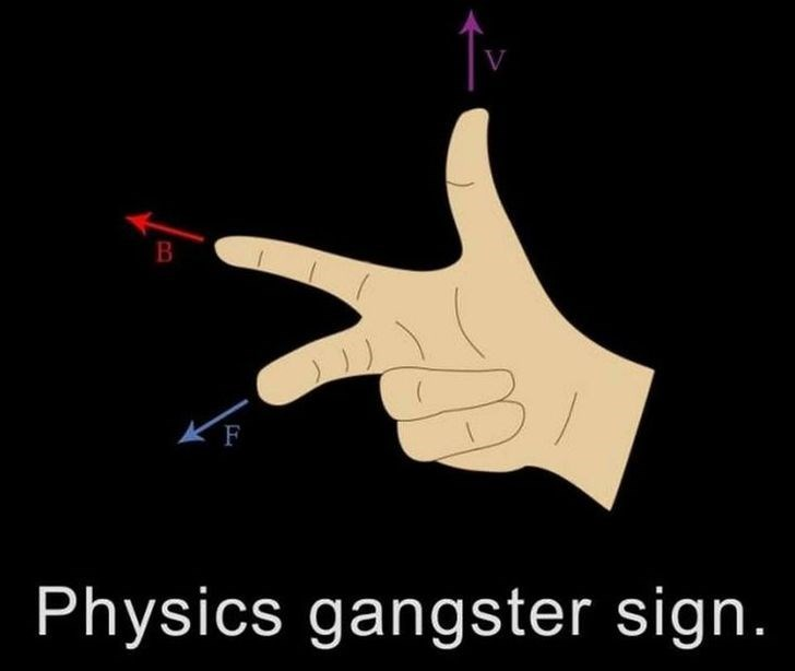 Finger - V В F Physics gangster sign.