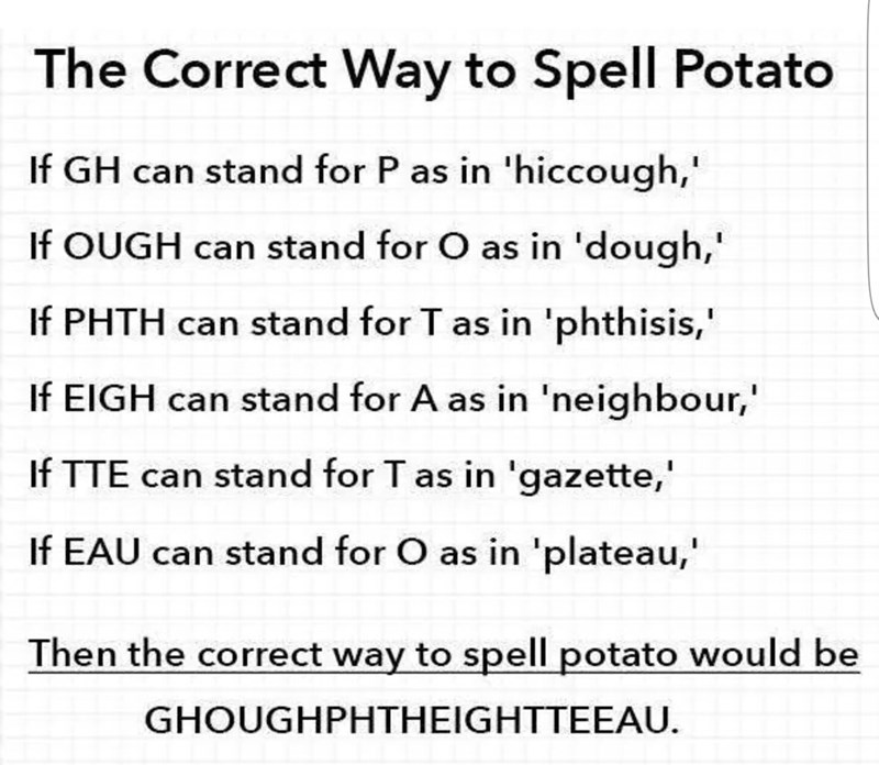Text - The Correct Way to Spell Potato If GH can stand for P as in 'hiccough,' If OUGH can stand for O as in 'dough,' If PHTH can stand for T as in 'phthisis,' If EIGH can stand for A as in 'neighbour,' If TTE can stand for T as in 'gazette,' If EAU can stand for O as in 'plateau, Then the correct way to spell potato would be GHOUGHPHTHEIGHTTEEAU