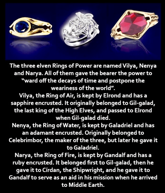 """Text - The three elven Rings of Power are named Vilya, Nenya and Narya. All of them gave the bearer the power to """"ward off the decays of time and postpone the weariness of the world"""". Vilya, the Ring of Air, is kept by Elrond and has a sapphire encrusted. It originally belonged to Gil-galad, the last king of the High Elves, and passed to Elrond when Gil-galad died. Nenya, the Ring of Water, is kept by Galadriel and has an adamant encrusted. Originally belonged to Celebrimbor, the maker of the th"""