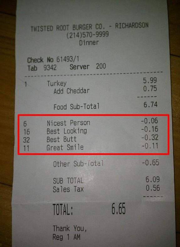 Receipt - TWISTED ROOT BURGER CO. RICHARDSON (214)570-9999 Dinner Check No 61493/1 Tab 9342 Server 200 5.99 0.75 Turkey Add Cheddar 1 6.74 Food Sub-Total -0.06 -0.16 0.32 -0.11 Nicest Person Best Looking 6 16 32 Best Butt 1 Great Smile -0.65 Other Sub-Total 6.09 0.56 SUB TOTAL Sales Tax 6.65 TOTAL: Thank You, Reg 1 AM LO