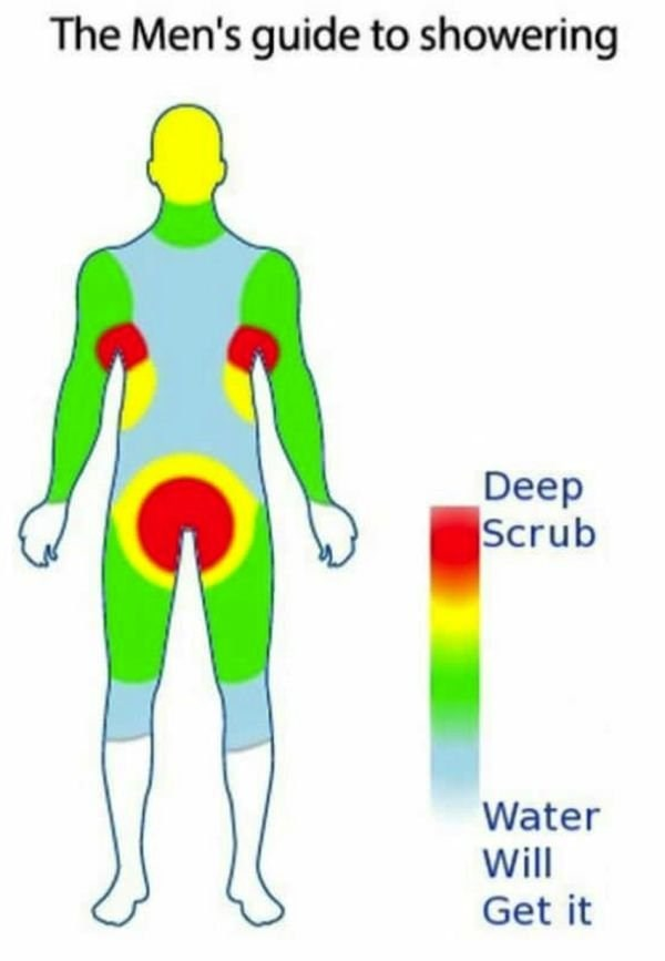 Standing - The Men's guide to showering Deep Scrub Water Will Get it