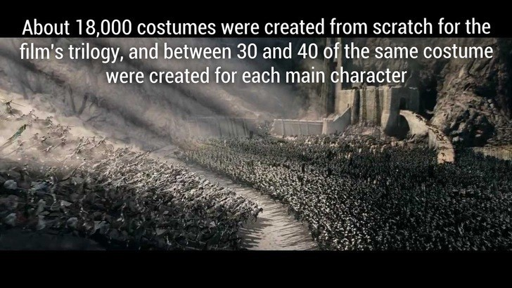 Text - About 18,000 costumes were created from scratch for the film's trilogy, and between 30 and 40 of the same costume were created for each main character
