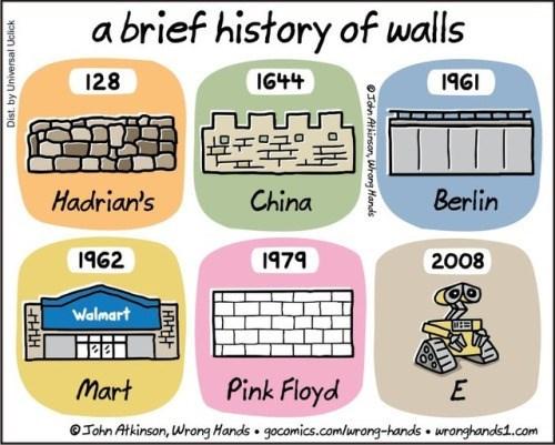 Line - a brief history of walls 128 1961 IG44 Berlin Hadrian's China 1962 1979 2008 Walmart Pink Floyd Mart E John Atkinson, Wrong Hands gocomics.comlurong-hands uronghands1.com John Atkinson, Wrang Hands HHH Dist. by Universal Uclick