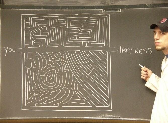 meme - Blackboard - HAPPINESS You