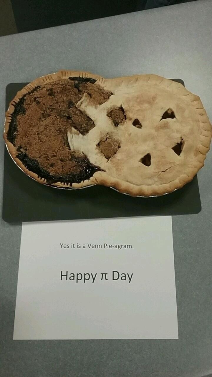 Fossil - Yes it is a Venn Pie-agram. Наpру л Day