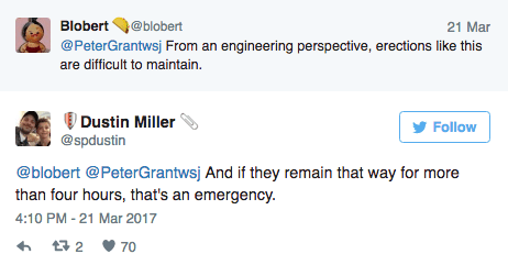 Text - Blobert @blobert 21 Mar @PeterGrantwsj From an engineering perspective, erections like this are difficult to maintain Dustin Miller Follow @spdustin @blobert @PeterGrantwsj And if they remain that way for more than four hours, that's an emergency 4:10 PM-21 Mar 2017 t 2 70