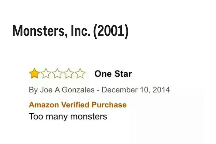 Text - Monsters, Inc. (2001) One Star By Joe A Gonzales - December 10, 2014 Amazon Verified Purchase Too many monsters