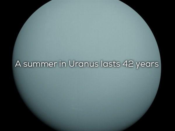 Sphere - A summer in Uranus lasts 42 years