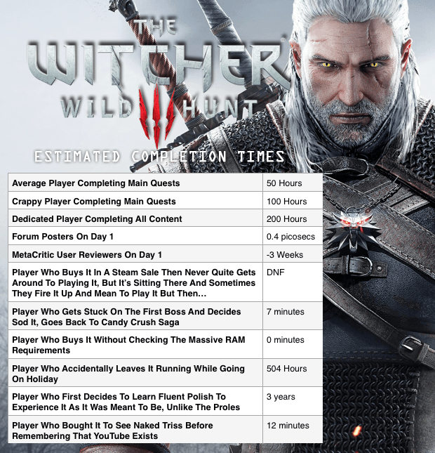 the witcher 3 - 9029314048