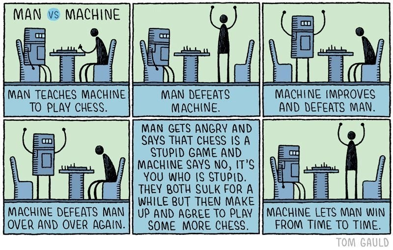 Man versus machine playing games, imagining that the machine allows human to win on occasion.