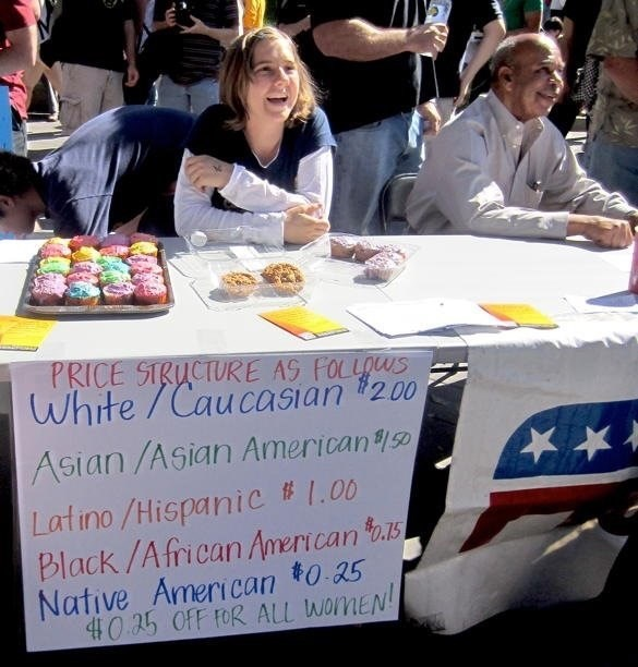 Event - PRICE STRUCTURE AS FOLLOUS White/Caucasian #200 Asian/Asian American Latino/Hispanic # 1.00 Black/African American .s Native American t0 25 0.35 OFF FOR ALL WOMEN!