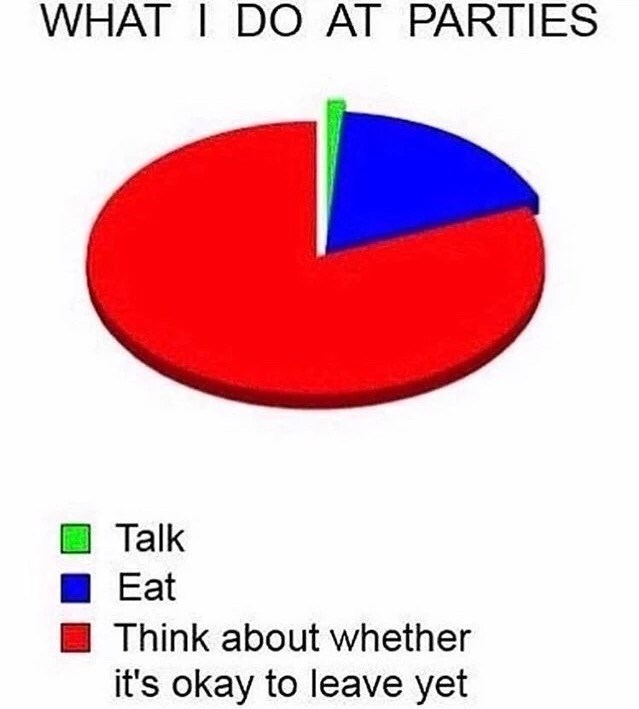 Pie chart showing how people spend time at parties, revealing that most of the time is spent wanting to leave.