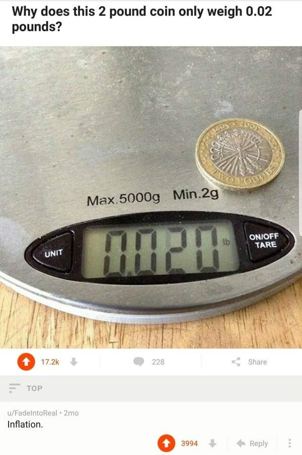 Digital clock - Why does this 2 pound coin only weigh 0.02 pounds? 2901 Max.5000g Min.2g ON/OFF TARE Ib UNIT t 17.2k 228 Share TOP u/FadelntoReal 2mo Inflation Reply 3994
