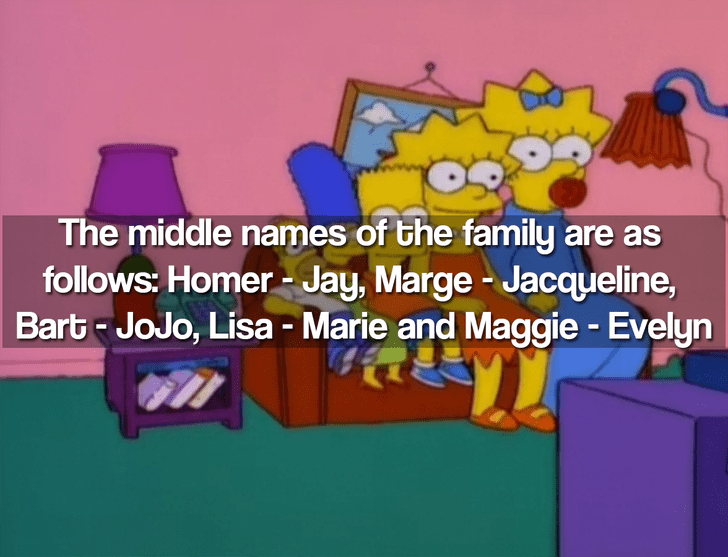 Cartoon - The middle names of the family are as follows: Homer Jay, Marge Jacqueline, Bart JoJo, Lisa Marie and Maggie Evelyn