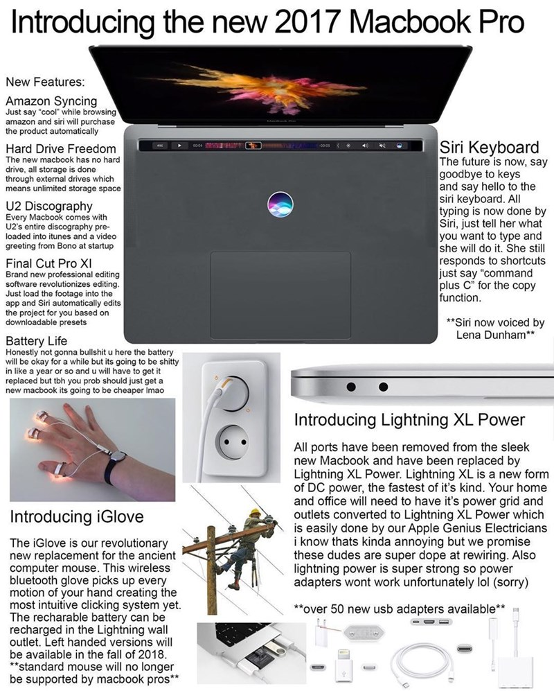 Funny meme/image of a fake future Mac computer with bizarre features like gloves and automatic Amazon purchases.