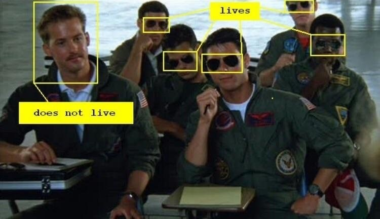 Funny meme about Top Gun and how the people wearing sunglasses live.