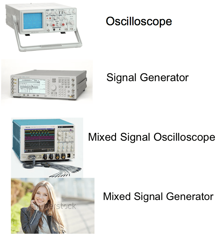 "Funny meme that lists various kinds of generators and machinery, finally an image of a woman and the name for her is ""Mixed Signal Generator"""