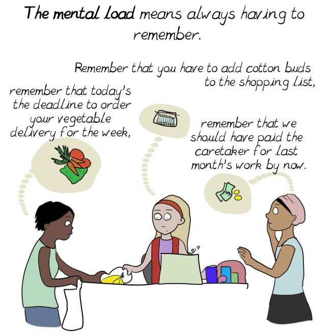 Cartoon - The mental load means always haring to remember. Remember that have to add cotton buds you to the shopp.ing List, remember that today's the deadline to order your vegetable delivery for the week, remember that we should have paid the caretaker for last month's work by now. BI P