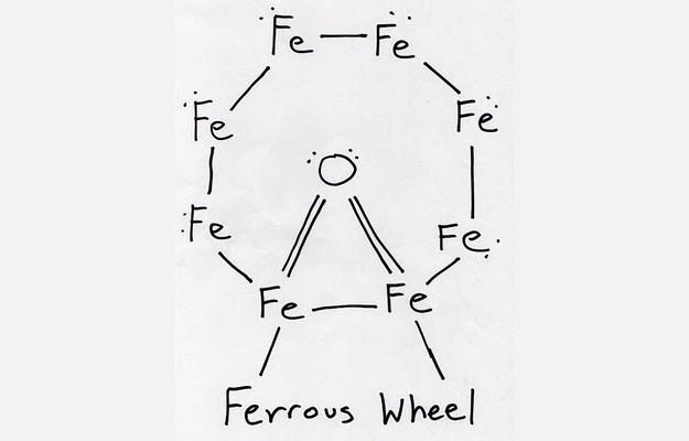 pun - Line art - Fe-Fe Fe Fe Fe Fe Fe Fe Ferrous Wheel LL