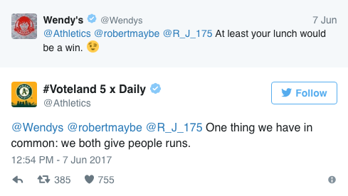 Text - Wendy's @Athletics @robertmaybe @R_J_175 At least your lunch would @Wendys 7 Jun be a win. #Voteland 5 x Daily Follow Athletics @Wendys @robertmaybe @R_J 175 One thing we have in common: we both give people runs. 12:54 PM -7 Jun 2017 t385 755