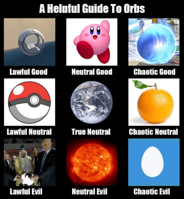 Character alignment sheet with different ball shaped objects