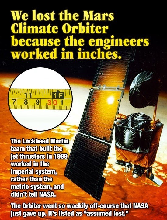 Fun fact about how the Mars Orbiter crashed because engineers used inches instead of centimeters.