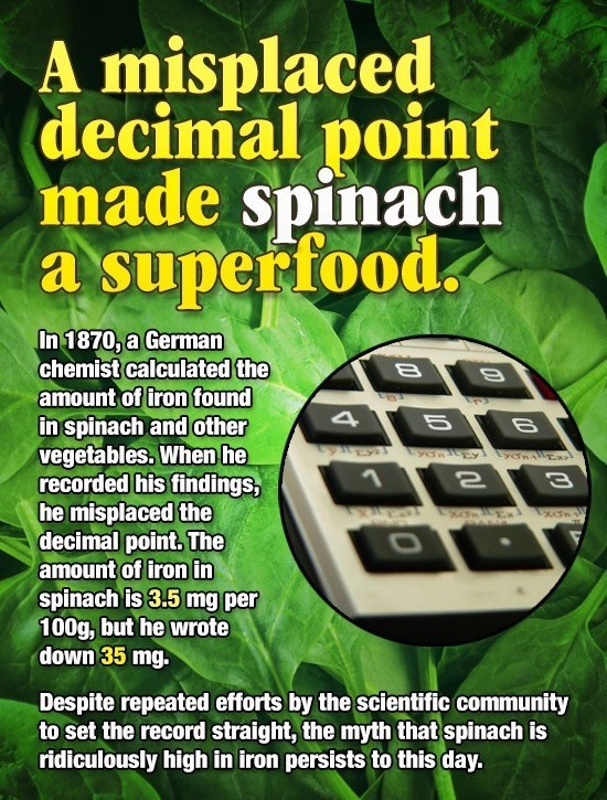 Misplaced decimal space made spinach a super food that people still thing is true to this day.