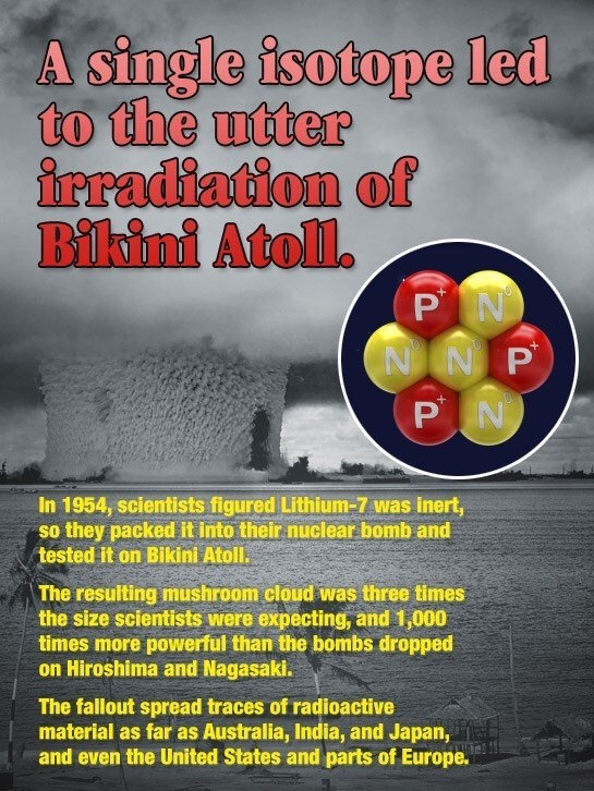 Fun fact about how Lithium 7 caused a massive blast at Bikini Atoll in 1954 which obliterated the island.
