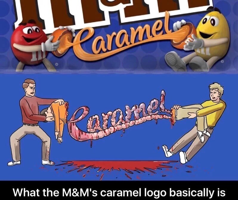 Cartoon - Caramel mei 0 What the M&M's caramel logo basically is
