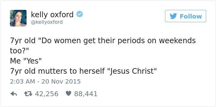 "Text - kelly oxford Follow @kellyoxford 7yr old ""Do women get their periods on weekends too?"" Me ""Yes"" 7yr old mutters to herself ""Jesus Christ"" 2:03 AM 20 Nov 2015 42,256 88,441"